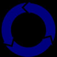 circular thinking